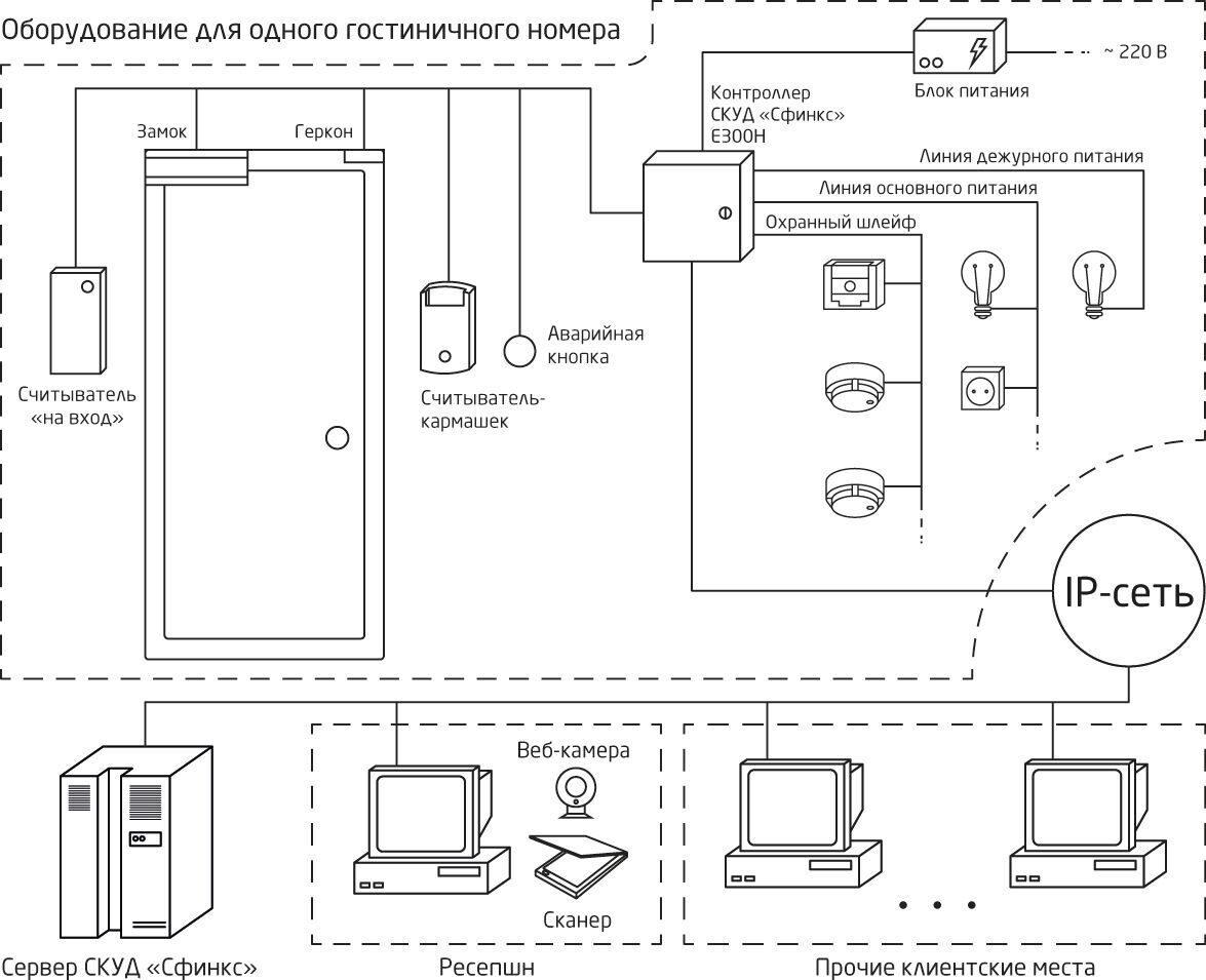 Apollo aim-4sl схема подключения